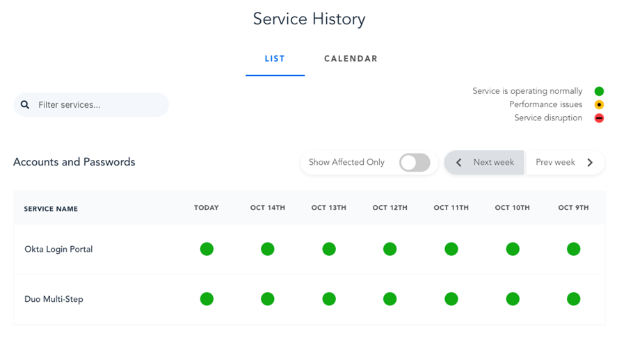 A view of one category of services from the StatusHub website showing how to toggle viewing all services or only those currently affected by an issue.
